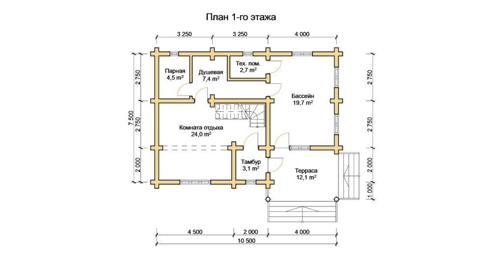 Проекты бань из бруса с бассейном - подробное описание!