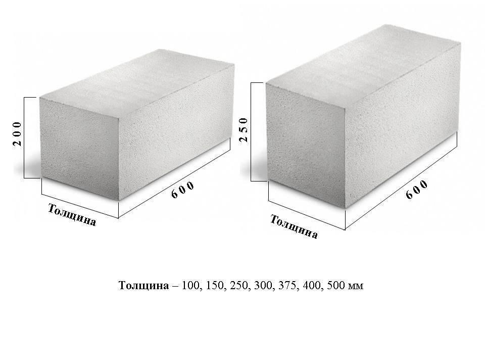 Стандартные размеры пеноблока