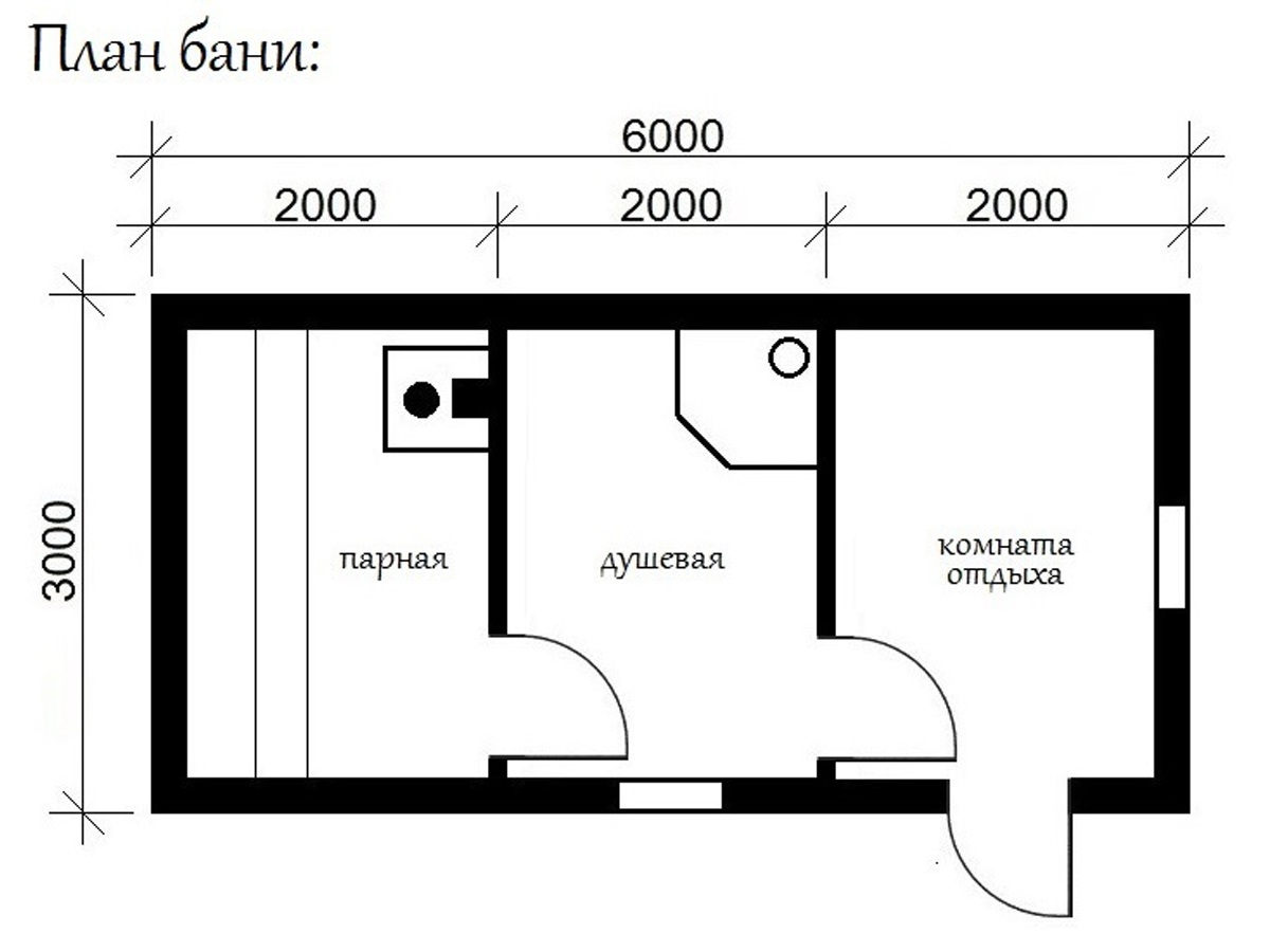 Планировка бани: планы бань с комнатой отдыха и мойкой, правильная парная в русской бане, варианты небольшой оптимальной бани, фото и видео