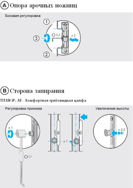 Инструкция по регулировке пластиковых окон своими руками - клуб мастеров