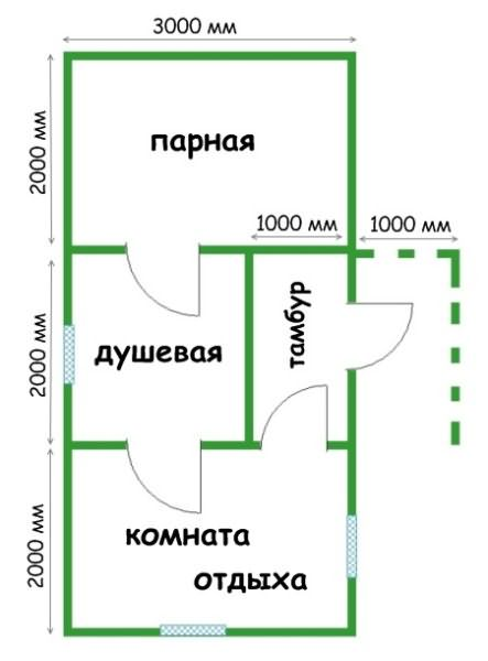 Баня размером 6 на 3: особенности планировки