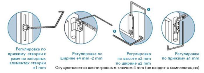 Как правильно отрегулировать пластиковую дверь на балконе