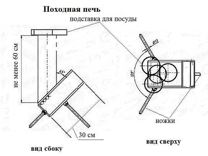 Ракетная печь из профильной трубы своими руками: варианты изготовления, чертежи, фото