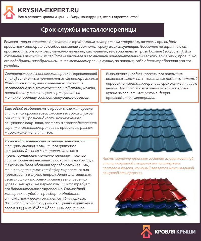 Как правильно выбрать металлочерепицу для крыши