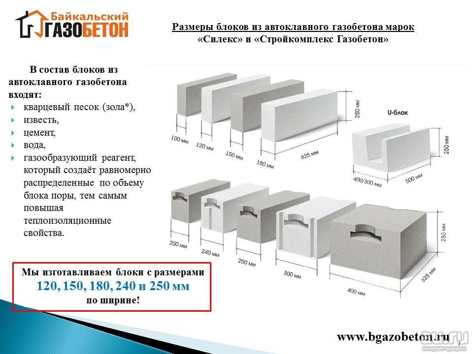 Стандартные размеры пеноблоков для строительства дома