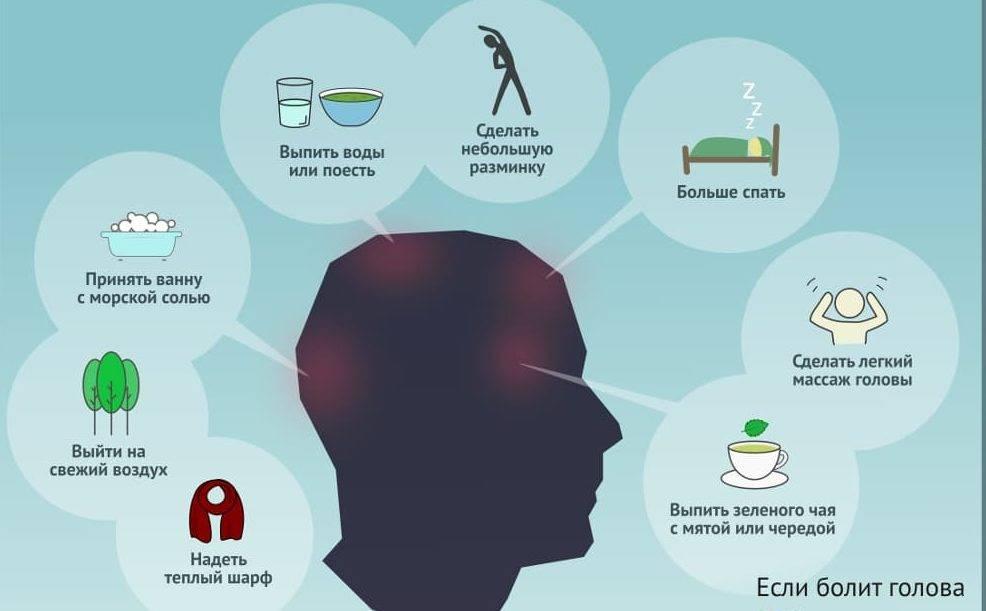 Почему после бани болит голова: основные причины и полезные эффекты от посещения сауны