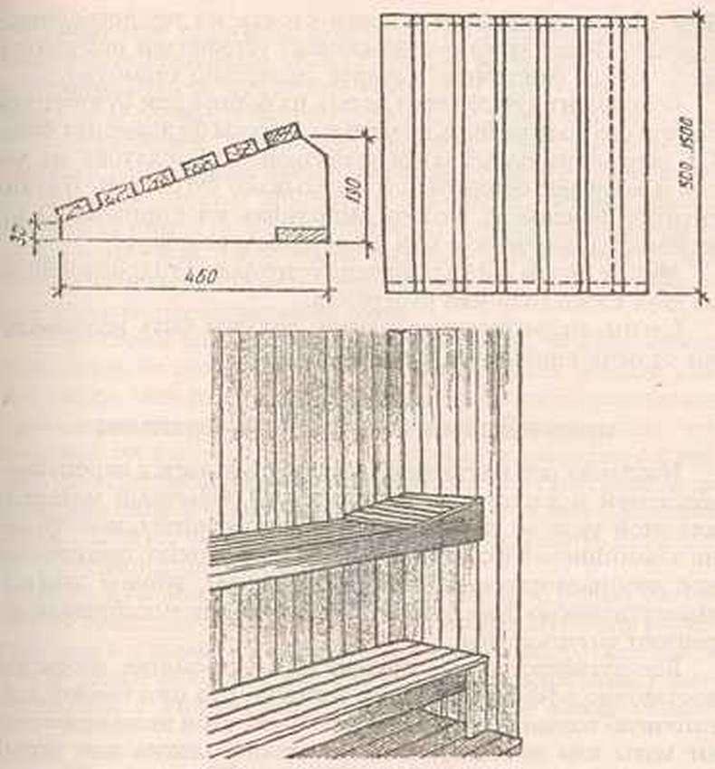 Лежак в баню своими руками: требование к материалам и инструкции