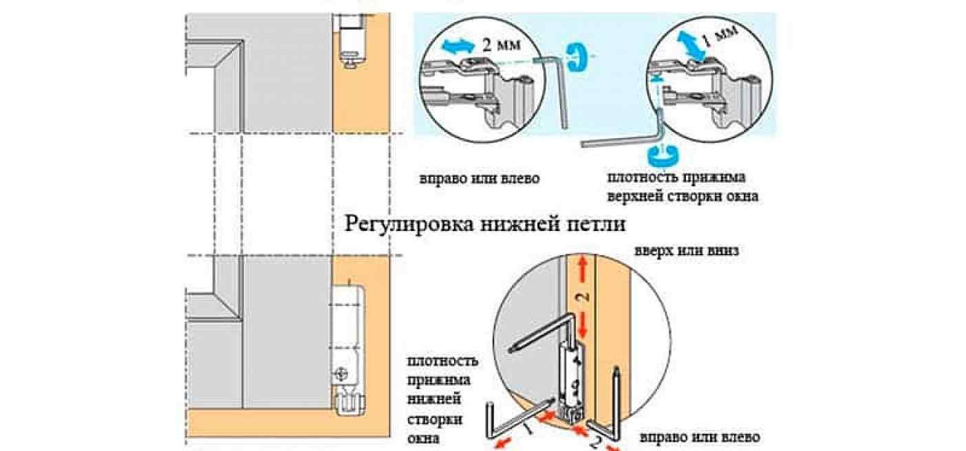 Регулировка балконной двери: как правильно отрегулировать балконную дверь стеклопакета пвх на зиму своими руками, видео, фото » verydveri.ru