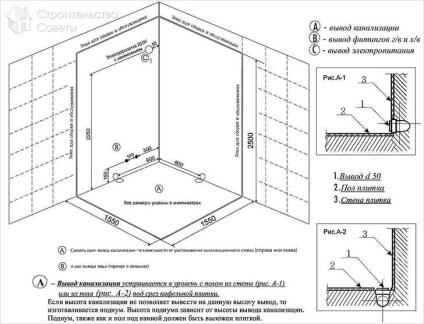Установка душевой кабины: порядок и тонкости монтажа