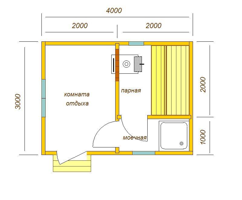 Проекты бань размером 4х6: особенности планировки