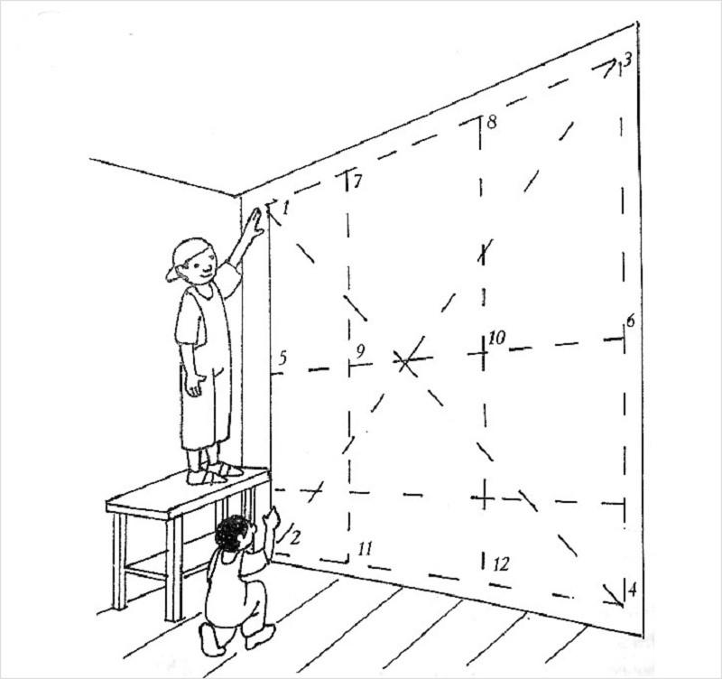 Штукатурка стен по маякам своими руками поэтапно: технология