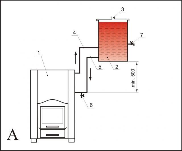 Как нагреть воду в бане – способы