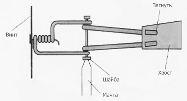 Чертеж для изготовления флюгера своими руками