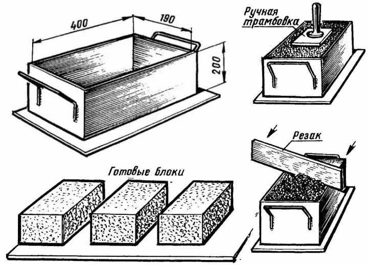 Как сделать арболитовые блоки в домашних условиях