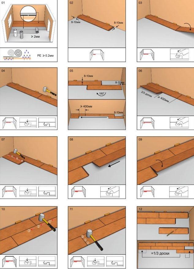 Как стелить ламинат: способы укладки, схемы, технология работ
