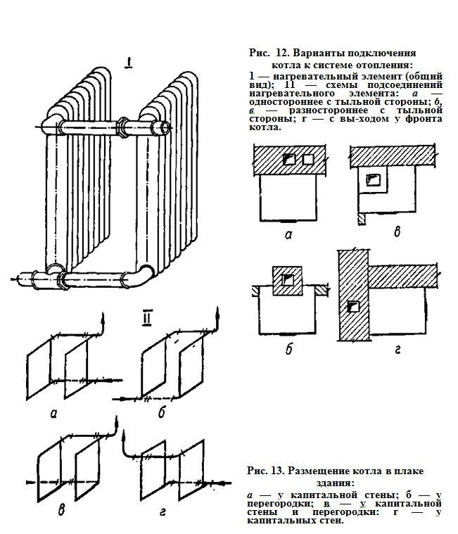 Как сделать печь со встроенным котлом своими руками - пошаговая инструкция + рекомендации!