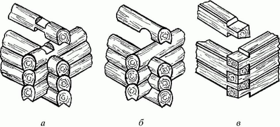 Как рубить сруб - технология - профилированный брус