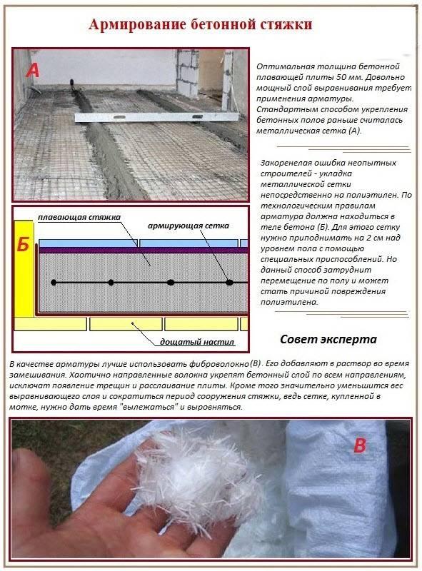 Как рассчитать толщину бетонной стяжки над водяным теплым полом