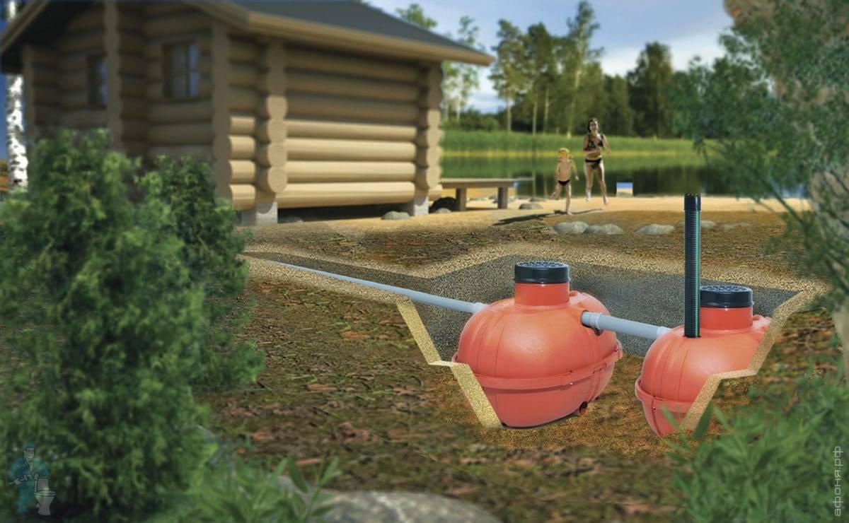 Устройство канализации в бане: слив, септик, дренаж | o-builder.ru