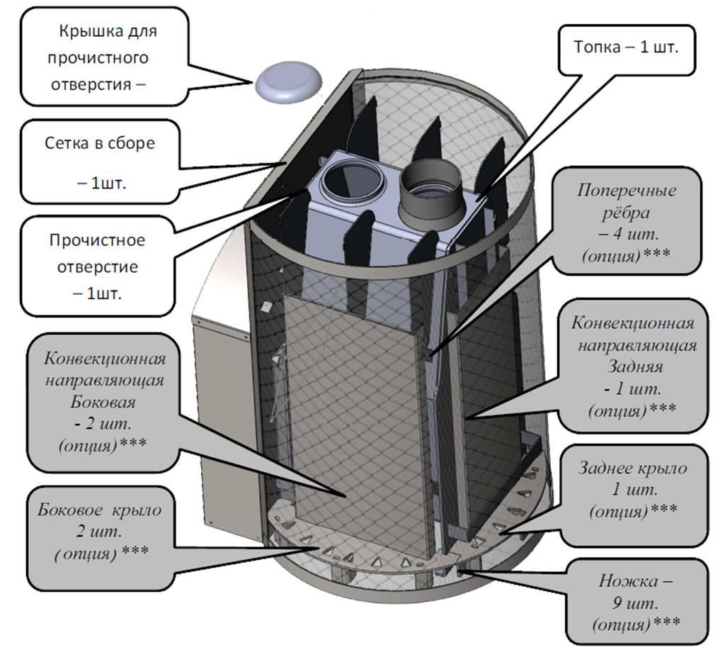 Печи для бани вулкан: обзор моделей и отзывы владельцев