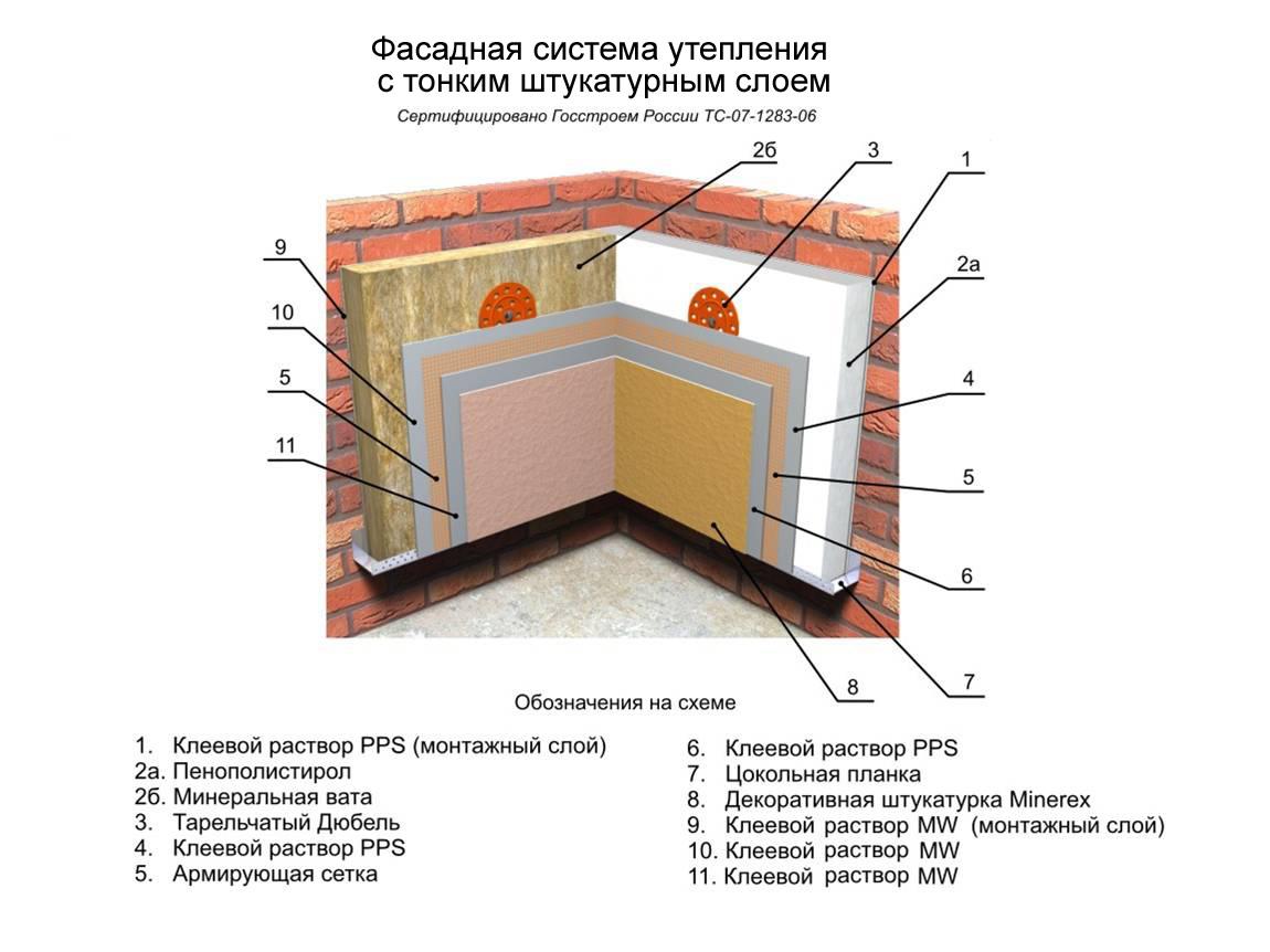 Что лучше - минвата или пенопласт? чем лучше утеплить балкон - пенопластом или минватой?
