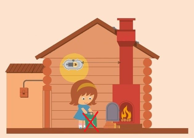 Нормы пожарной сигнализации и пожаротушения в сауне или бане
