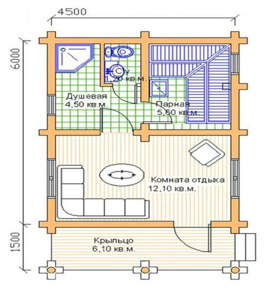 Дом-баня: красивые проекты и особенности конструкции