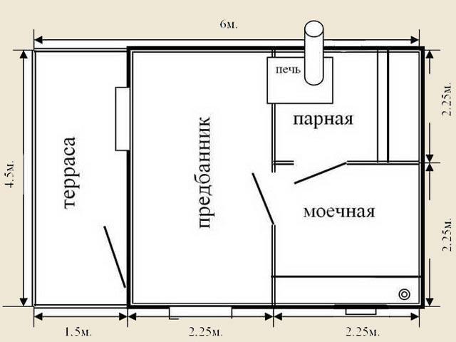 Размеры бани на 4 человека