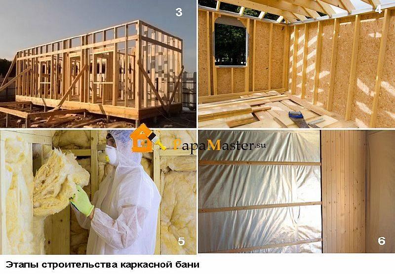 Каркасная баня - технология возведения современных конструкций (85 фото)