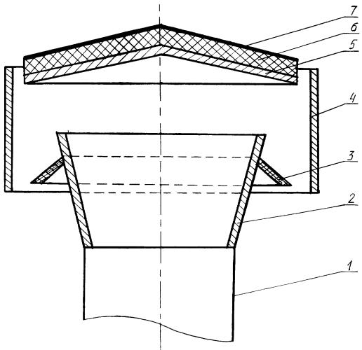 Делаем дефлектор на дымоход — увеличиваем тягу, спасаемся от ветра