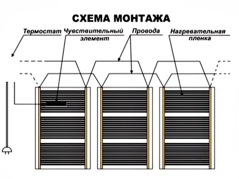 Инфракрасный теплый пол под ламинат. инструкция по монтажу