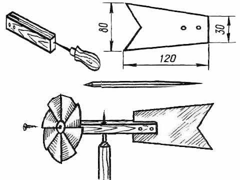 Как сделать флюгер: принцип работы, материалы, инструкция