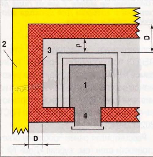 Защита и изоляция стен бани от жара печи — правила устройства защитных экранов и обшивок