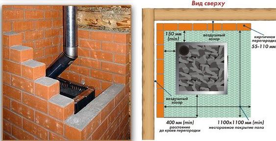 Огнеупорная стена: какой материал выбрать для того чтобы построить противопожарную стену, фото, видео