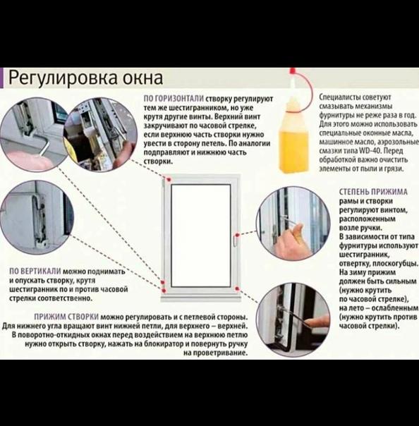 Что делать, если пластиковое окно не закрывается: основные причины и способы их устранения, инструкция по самостоятельной настройке окна