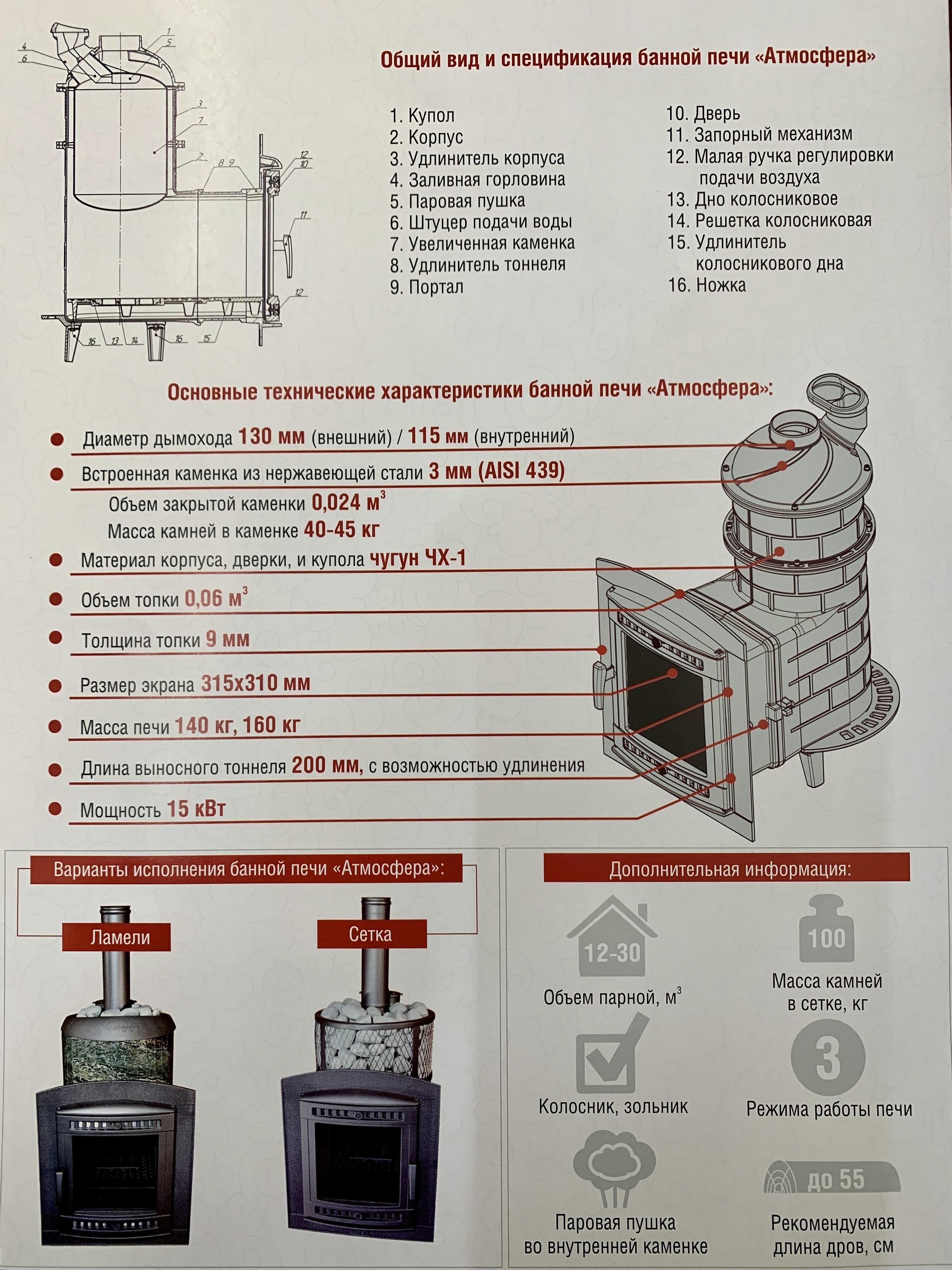 Размеры печи для бани: как правильно расчитать размер банной печи (каменной и металлической)
