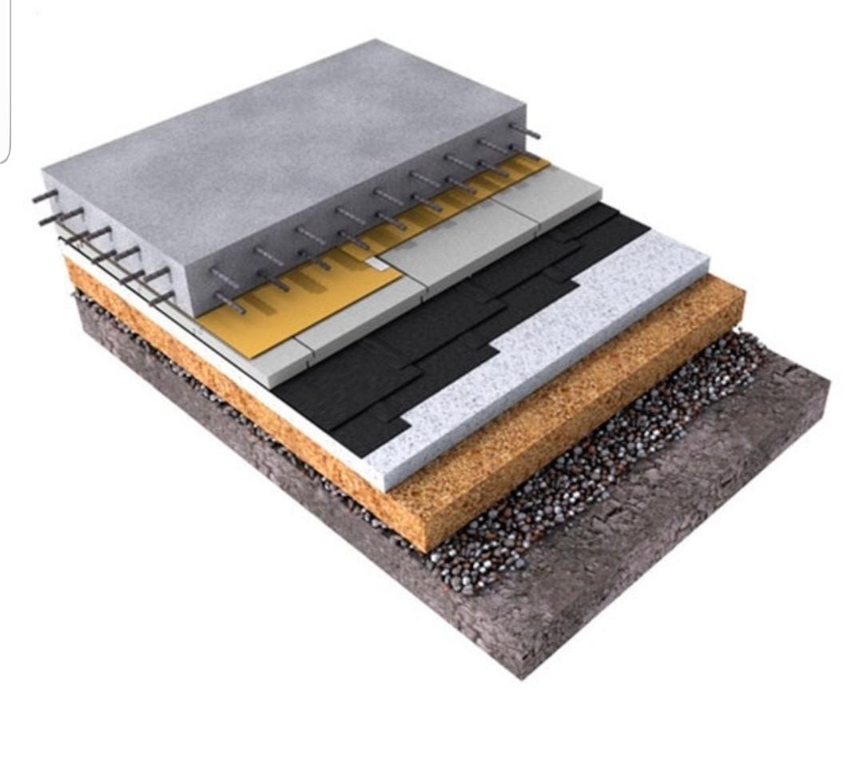 Устройство бетонного пола в бане своими руками – этапы работ