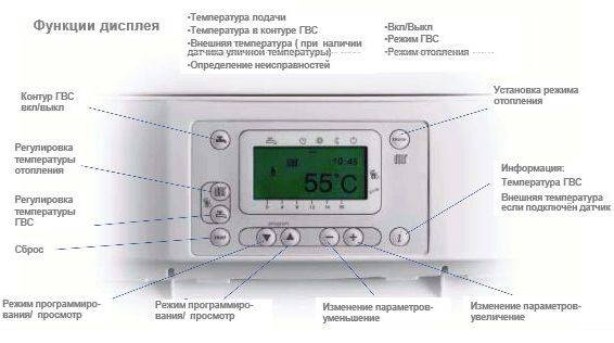 Как выбрать регулятор температуры воды в системе отопления