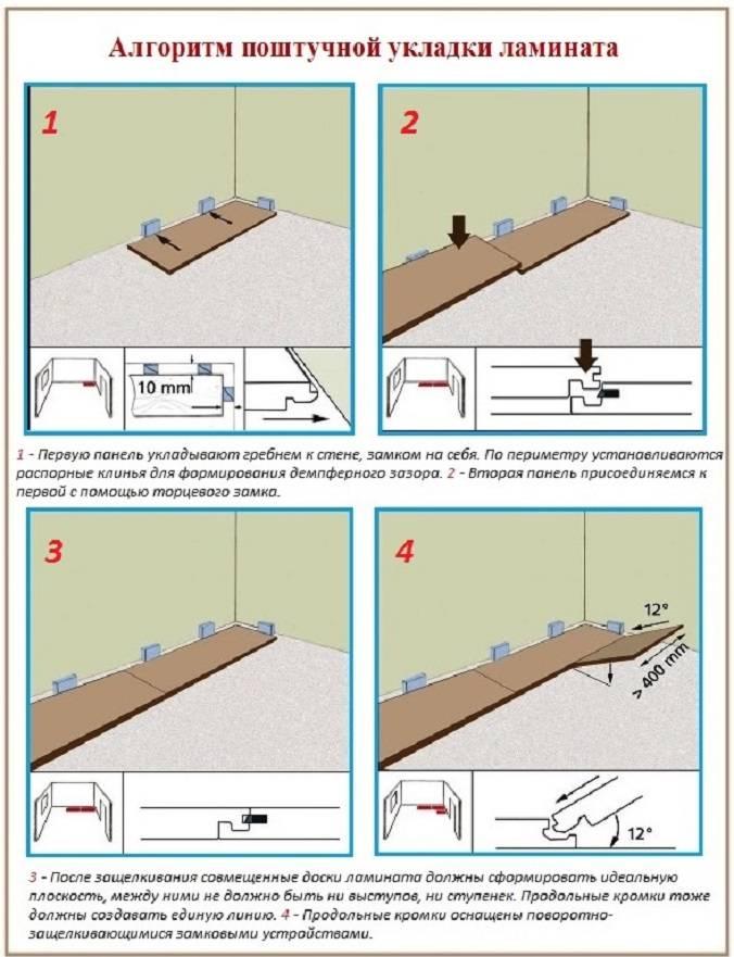 Укладка ламината своими руками: правила и пример пошагового проведения работ