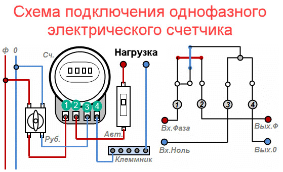Как снять показания счетчика электроэнергии правильно: многотарифные, электронные