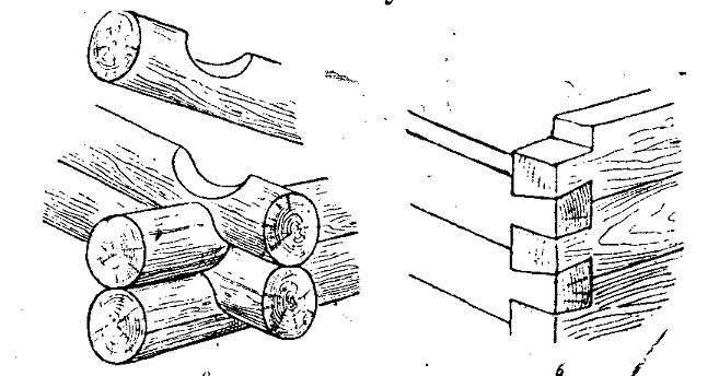 Рубка сруба — современные технологии и способы соединений