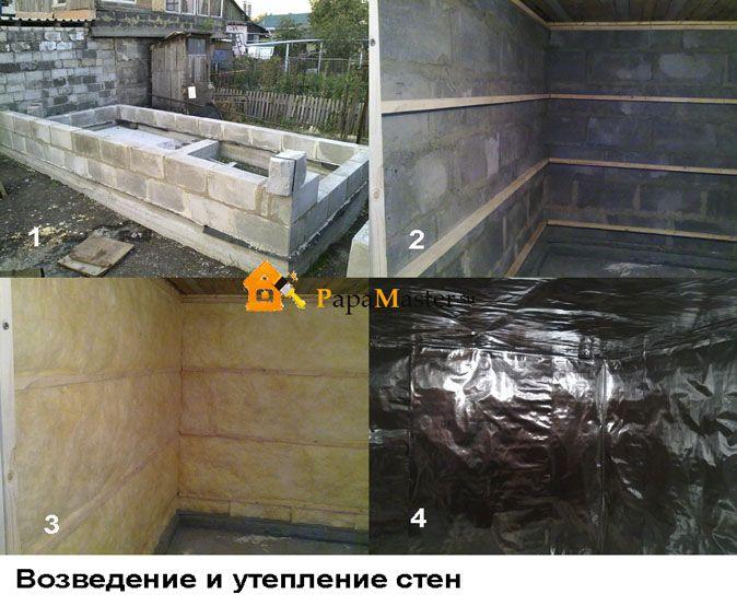 Варианты гидроизоляции стен в бане