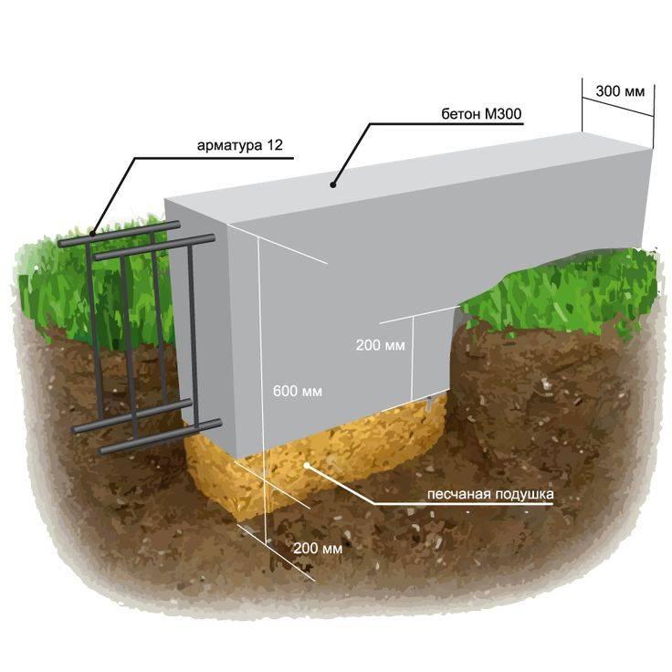 Баня из пеноблоков: плюсы и минусы, можно ли строить из этого материала
