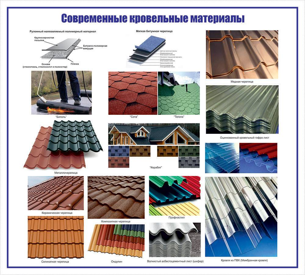 Рулонная кровля: устройство мягких кровельных материалов, технология монтажа полимерных типов для плоской крыши