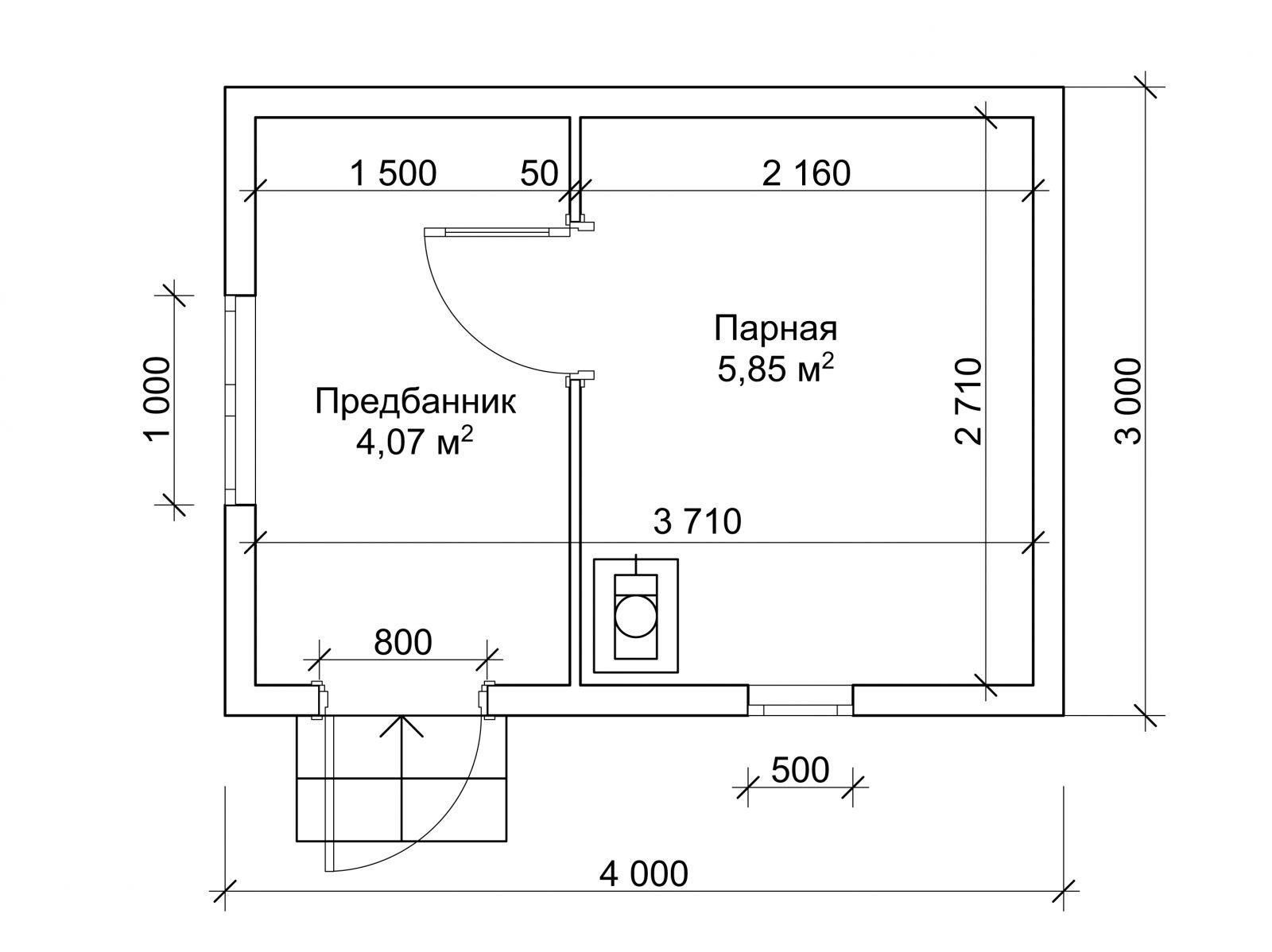 Как построить русскую баню своими руками