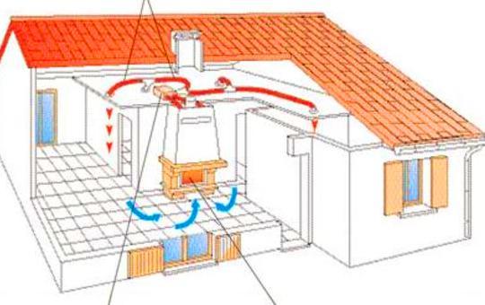 Как сделать горячую воду в бане?