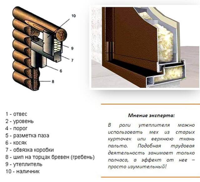 Дверь в баню своими руками (62 фото): как сделать, утеплить и установить дверь в парилку, установка пошагово