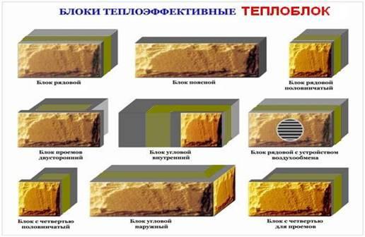 Многослойные стеновые строительные теплоэффективные блоки: производство, характеристики, применение и отзывы