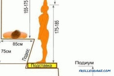 Какой должна быть высота потолка в бане?