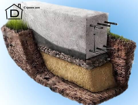 Стабильная поверхность под фундамент: подушка из песка, щебня и гравия